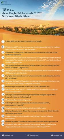 18 Points about Prophet Muhammad's (PBUH&HP) Sermon on Ghadir Khum