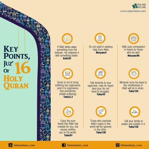 Key Points, Juz' 16 of Holy Quran